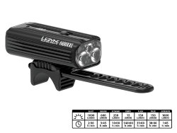 Передний свет Lezyne SUPER DRIVE 1600XXL LOADED